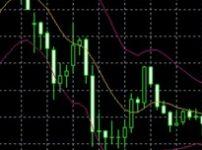 株FX債務整理